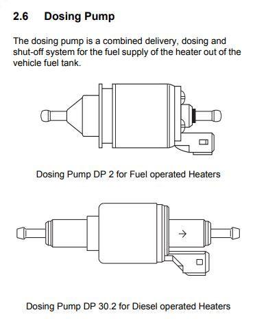 from webasto workshop manual.JPG